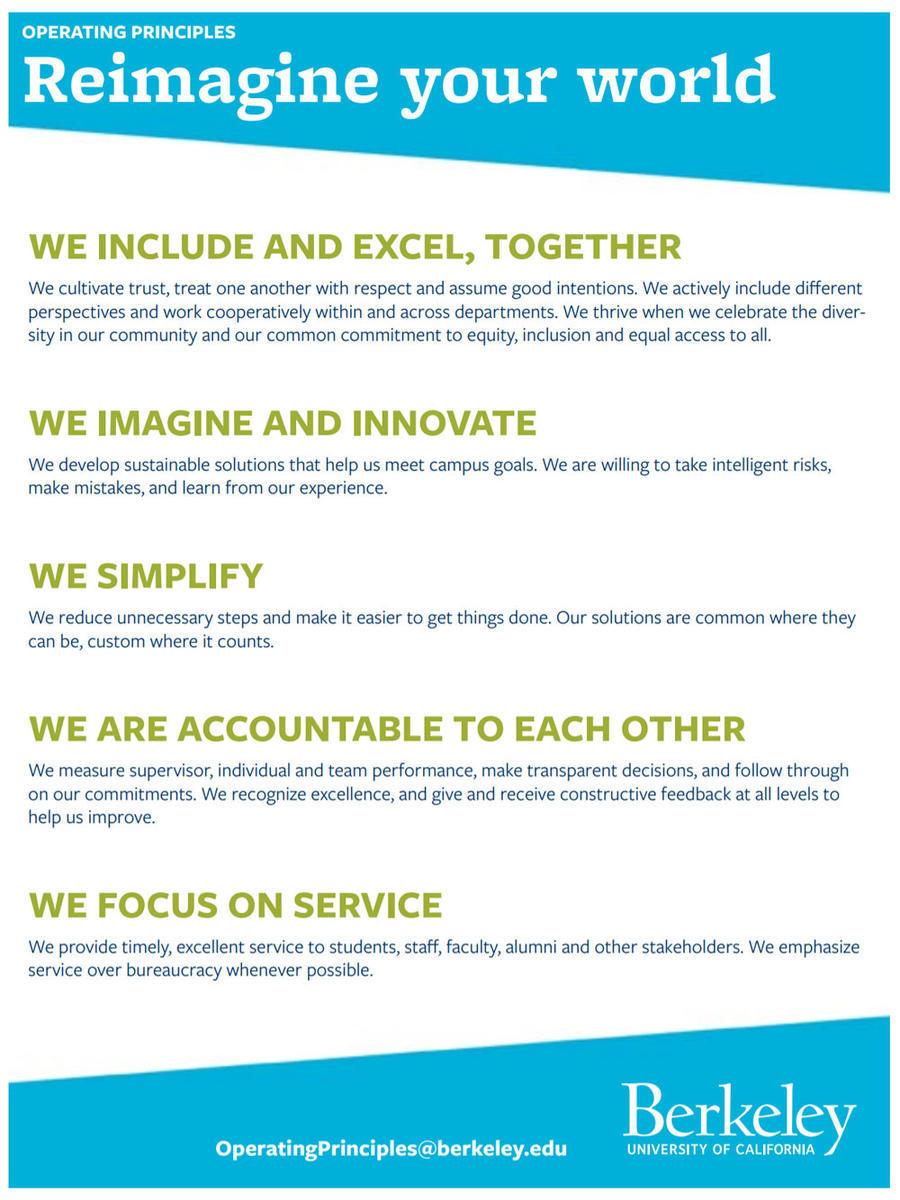Operating Principles Poster
