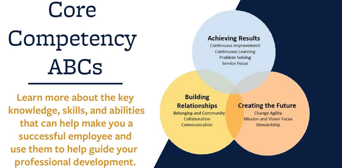UC Core Competency ABCs