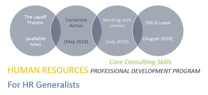 Core Consulting Skills Image