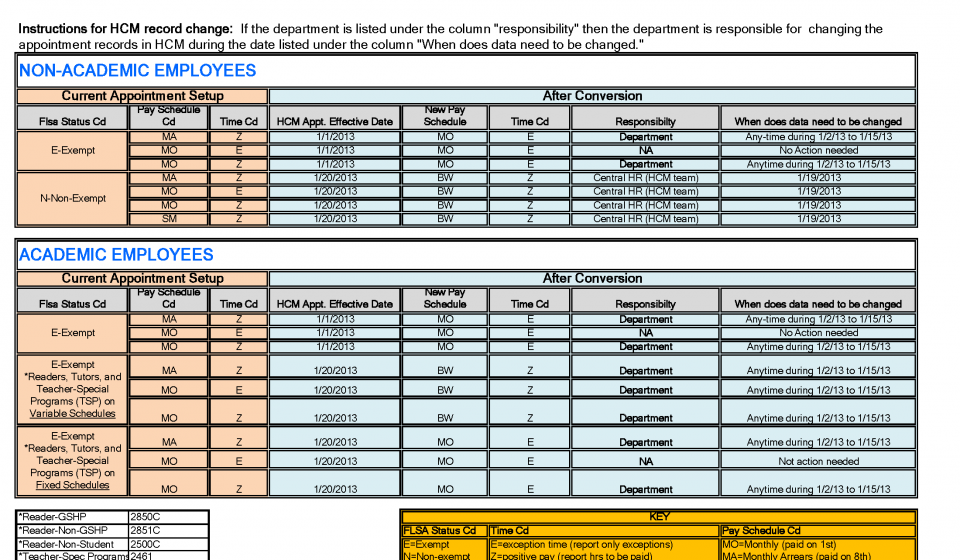 hr spreadsheets funf pandroid co