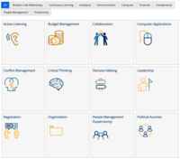 Icons representing different skills